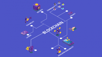 Photo of R3 is considering launching a private, permissionless blockchain network for decentralized applications