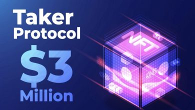 Photo of Taker Protocol has raised $3 million to improve the liquidity and utilization of Cross-Chain NFTs